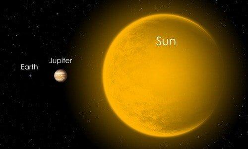 Сравнительные размеры Юпитера и Солнца. Слева для масштаба также представлена наша Земля