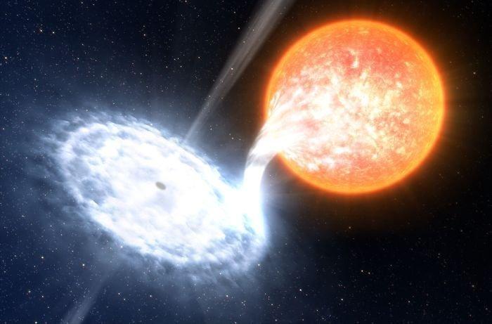 Факты о черных дырах не старение, факты, черная дыра