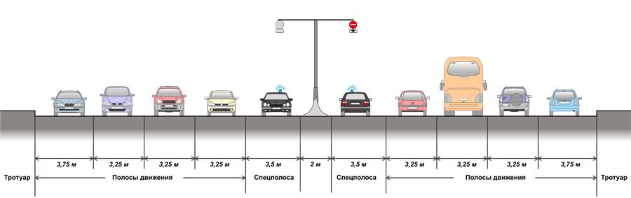 Трасса смерти автомобили,дтп,Россия