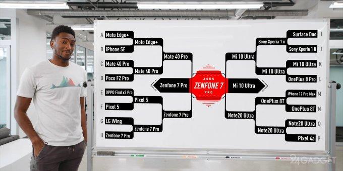 В «слепом» конкурсе на лучшее мобильное фото неожиданно выиграл ASUS Zenfone 7 Pro гаджеты,мобильные телефоны,наука,смартфоны,советы,телефоны,техника,электроника
