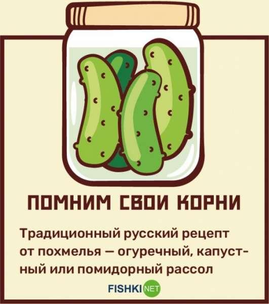 Рецепты от похмелья в картинках