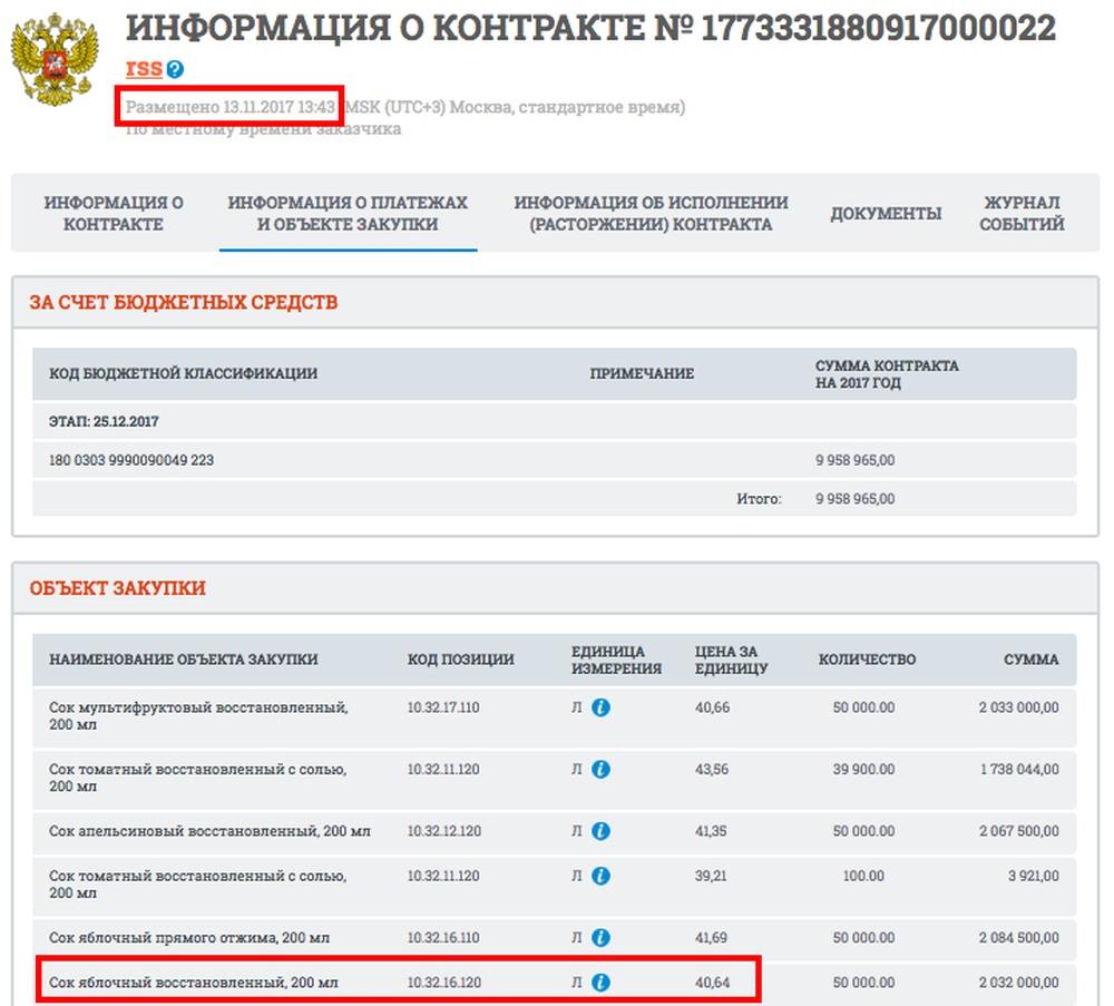 Правительство делает капусту на Росгвардии, доказал Алексей Навальный