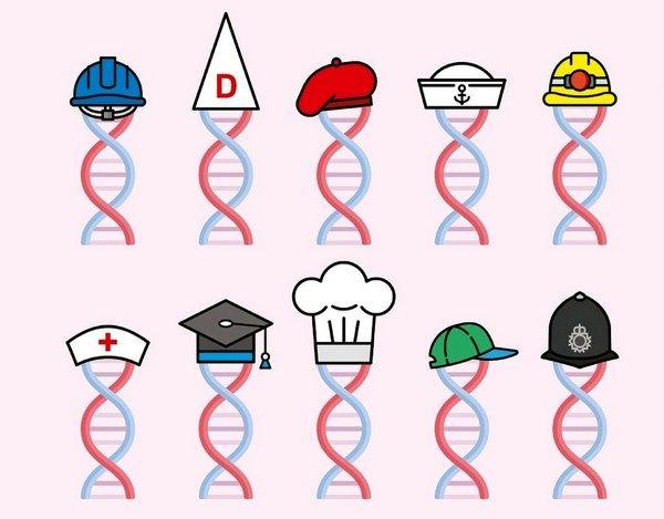 Генетика берет верх над воспитанием? генетика,наука,психология