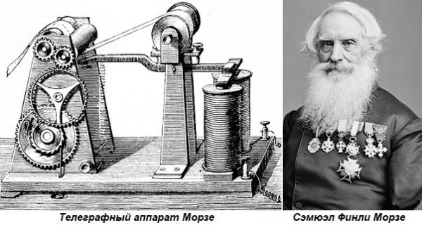 Этот день вистории: 1840 год— Сэмюэл Морзе запатентовал телеграф