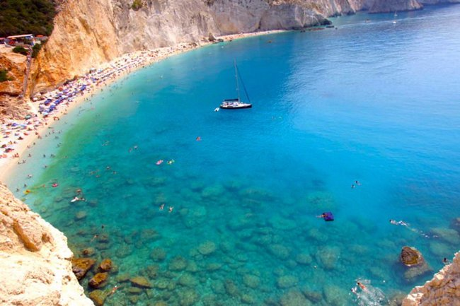 Пляжи с самой прозрачной водой