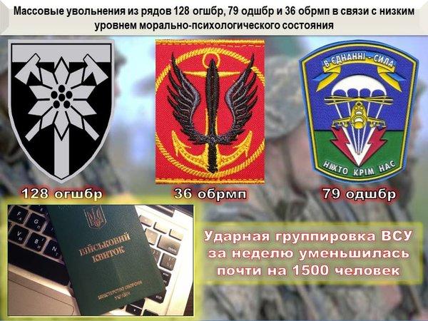 фото: http://armiyadnr.su/