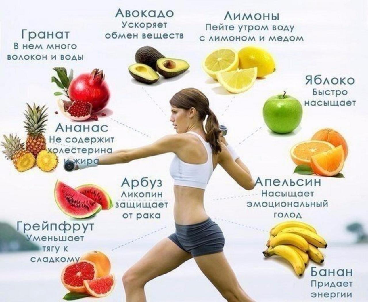 Какие Фрукты Можно Есть При Диеты. Диетические фрукты - меню диеты и разгрузочные дни, польза для похудения и выведения жира