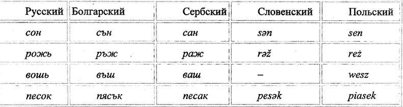 Об исторической лингвистике-…