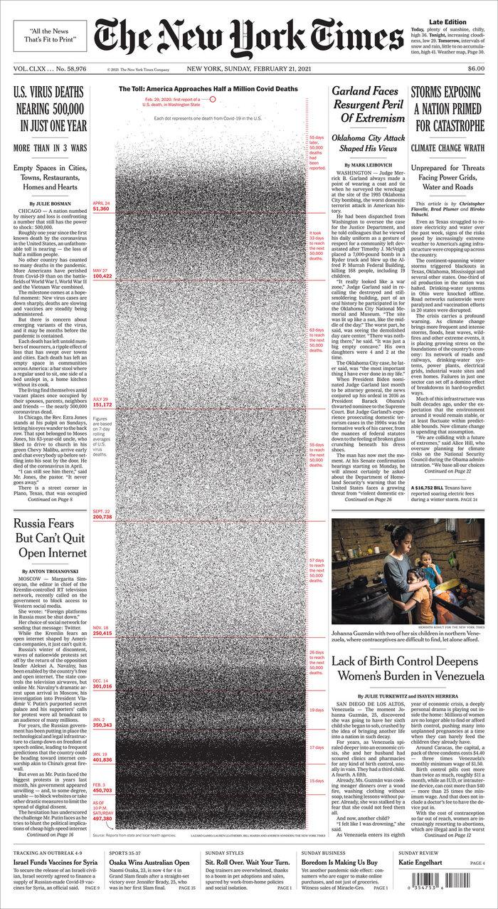 The New York Times опубликовала на обложке 500 тысяч точек — каждая означает жертву COVID-19 в США