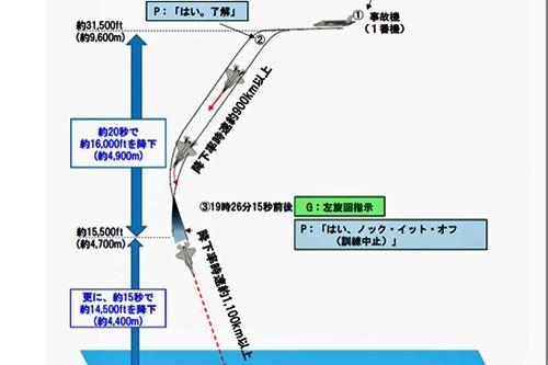 Японский летчик F-35A потерял пространственную ориентацию