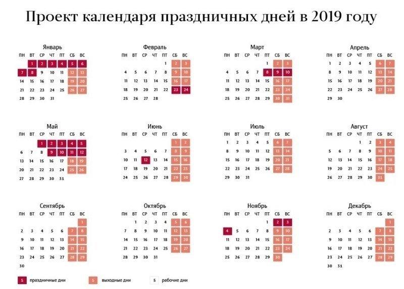 В России утвердили список выходных и праздничных дней в 2019 году ynews, выходные и праздничные дни, календарь, майские праздники, новый год