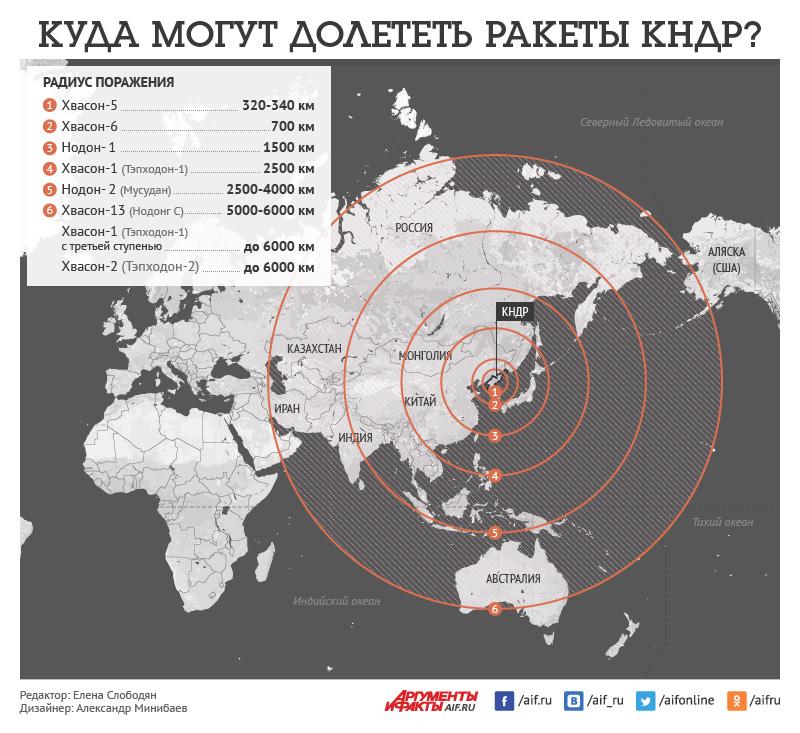 Куда могут долететь ракеты Северной Кореи? Инфографика