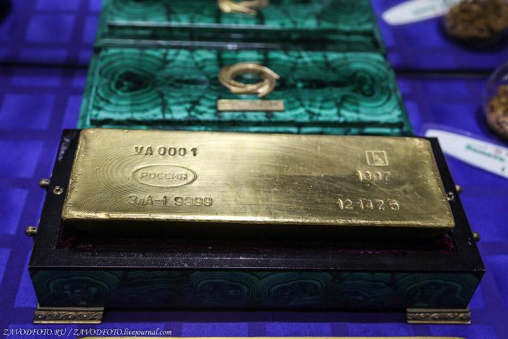 Любопытное о золоте