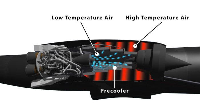 Система охлаждения.