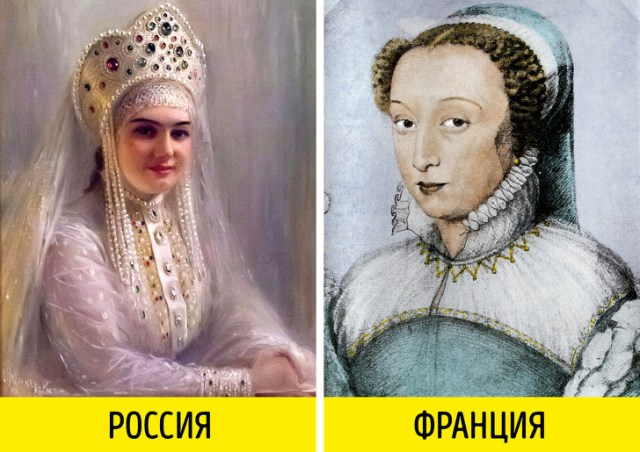 Что такое русский народный стиль на самом деле (Кокошники и красные сарафаны тут ни при чем)