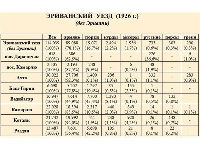 Ереван начинает выдавливать карабахских армян обратно в Азербайджан? — Пытаемся понять суть последних решений геополитика