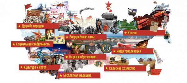 40 достижений современной России