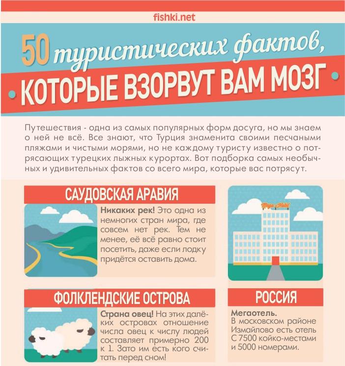 Эти 50 туристических фактов …