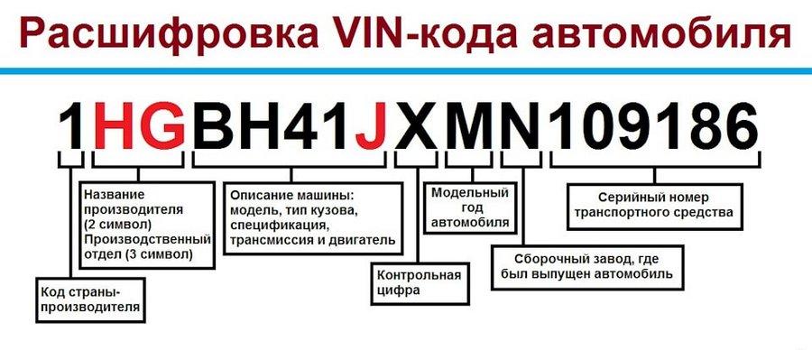 Также у нас предоставлены альтернативные расшифровки вин кодов.