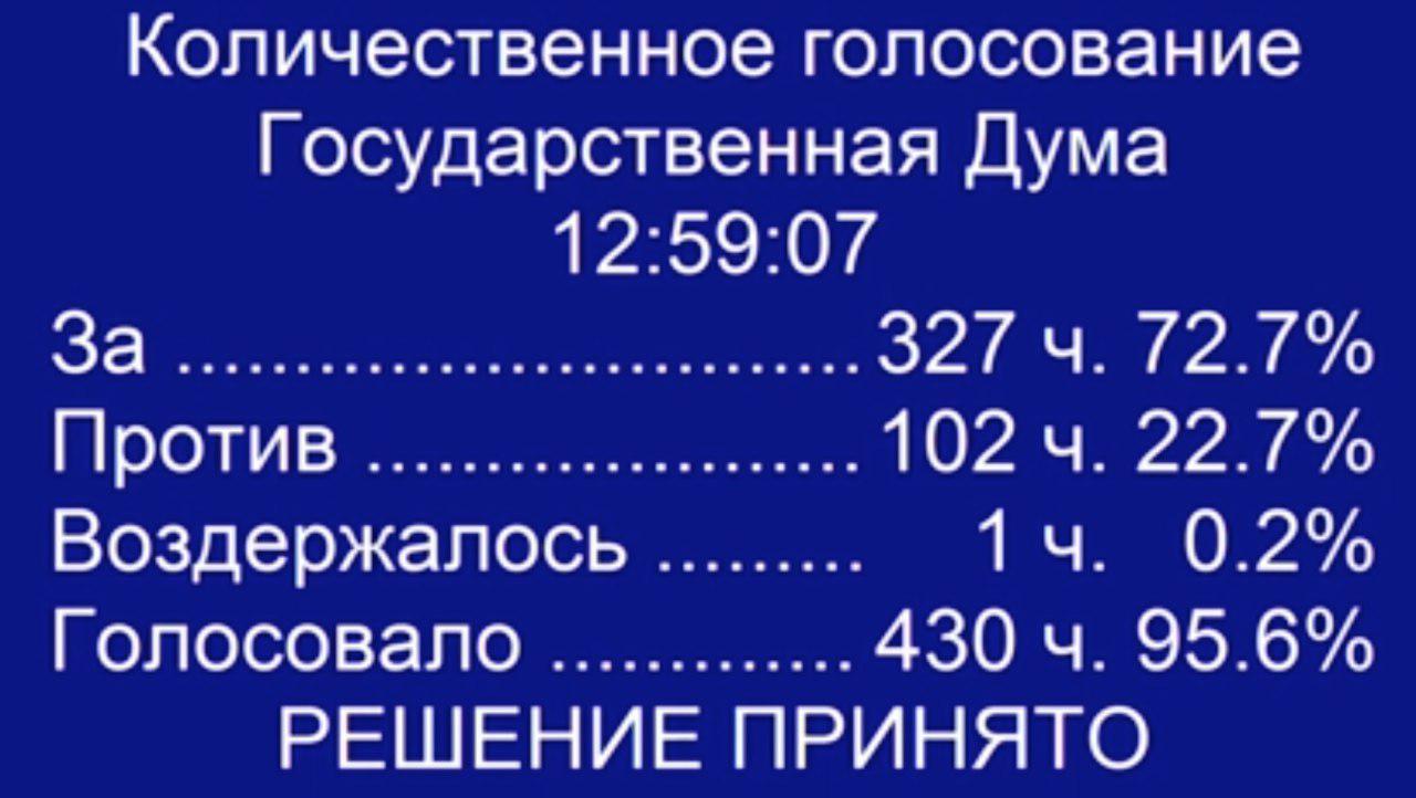 Госдума приняла в первом чтении законопроект правительства о поэтапном повышении пенсионного возраста с 2019 года
