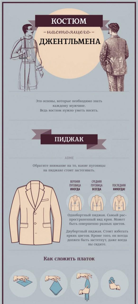 20 правил стиля, которые сто…