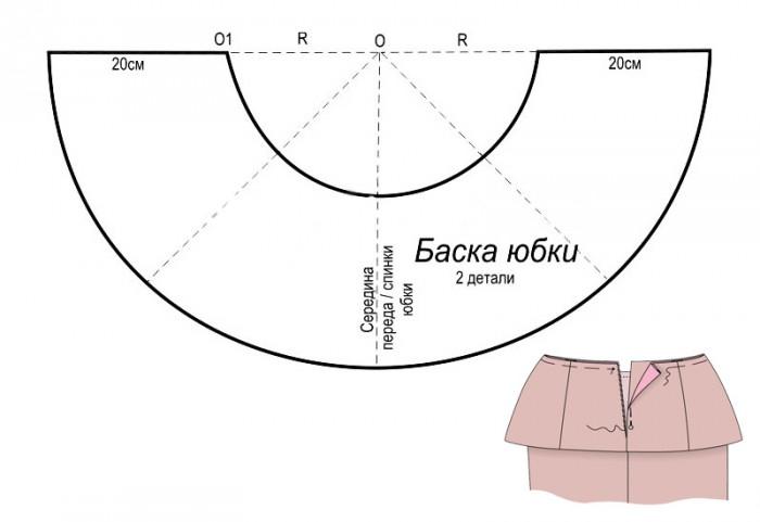 Как сшить модную юбку самостоятельно - баска