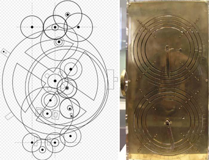Схема и реконструкция Антикитерского механизма