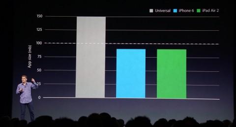 Хватит это терпеть: приложения «толстеют» и тормозят Android
