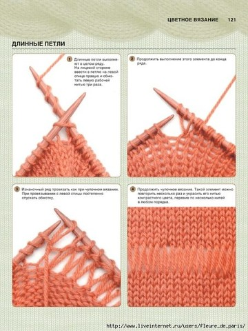Методы вязания спицами ( Уроки и МК по ВЯЗАНИЮ)