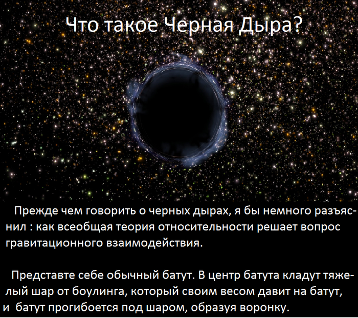 Что такое Черная Дыра?(10 фото )