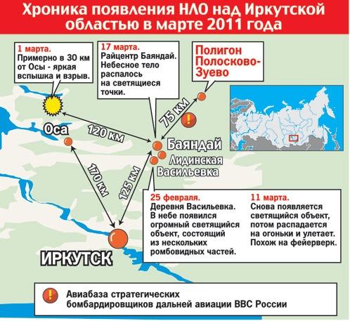 Аномальные зоны Иркутской области