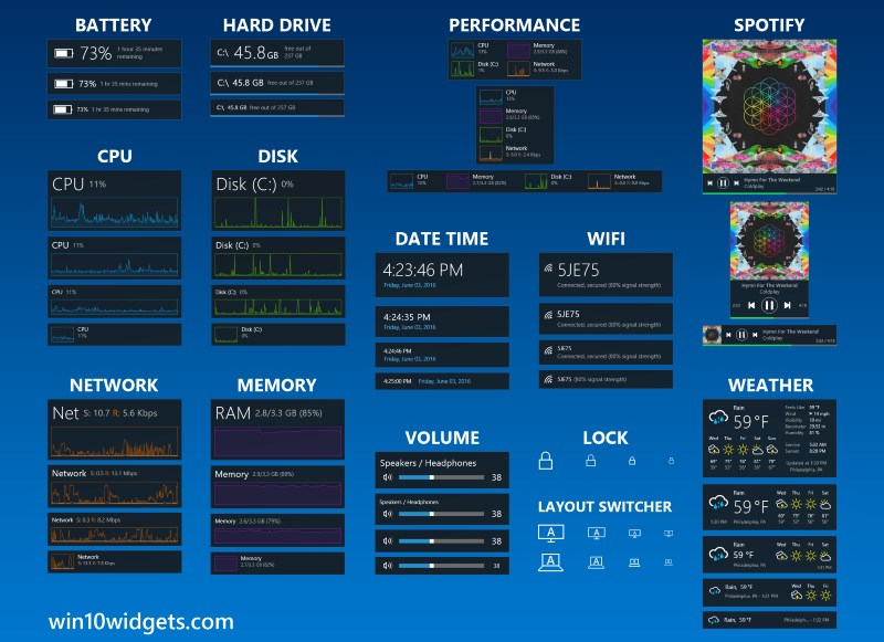 Как добавить на рабочий стол Windows 10 виджеты системных ресурсов, часов и погоды