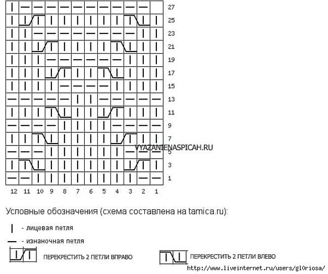 Интересные узоры спицами для жилетов и кофточек