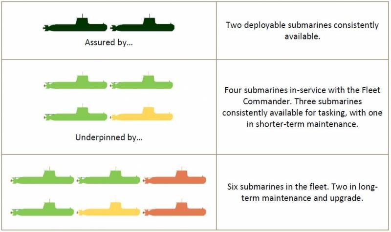Почему российский флот заказывает по шесть боевых кораблей вмф