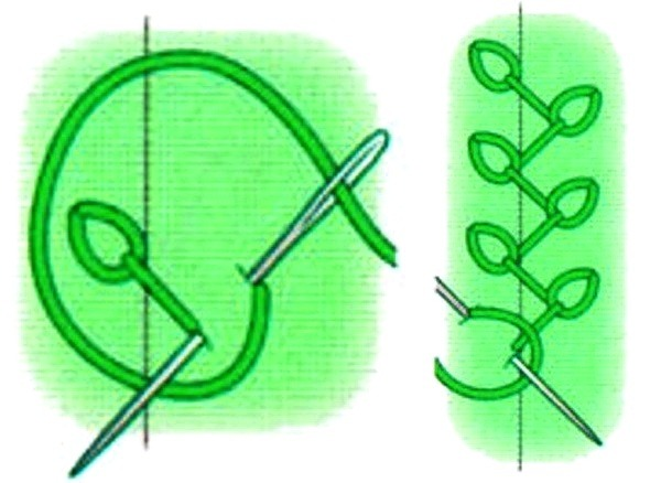 Вышивка и декоративные швы вышивка