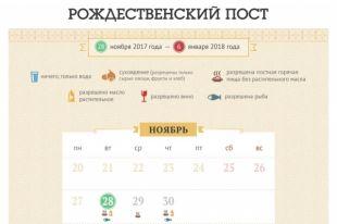 Календарь питания в Рождественский пост-2017. Инфографика