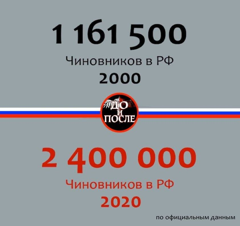 Но есть у Путина и реальные успехи!