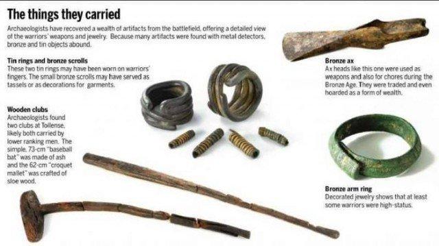Справа бронзовый топор и браслет. В центре спиральные украшения - большие скорей всего кольца на пальцах. история, мумии, наука, скелеты