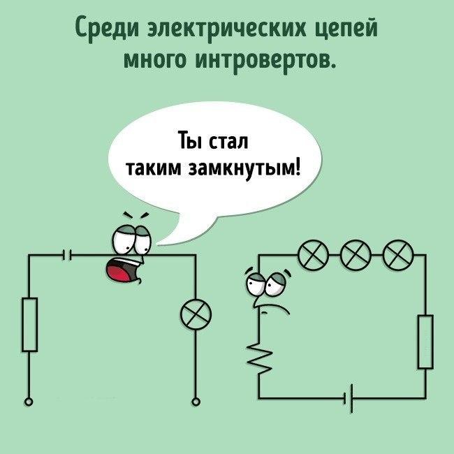 Картинки смешные про физику, марта