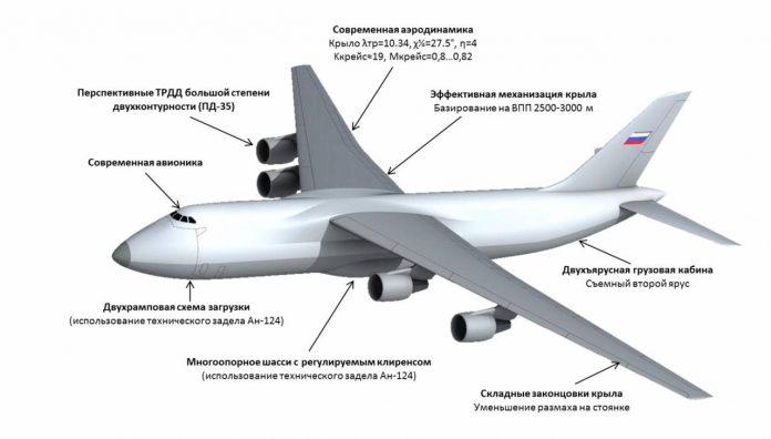 Проект «Слон»: тяжёлый транспортный самолёт будущего
