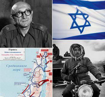 Советская война за независимость Израиля