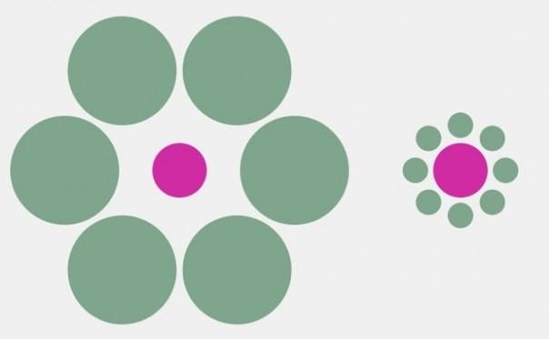 6. Иллюзия Эббингауза-Титченера гифки, прикол