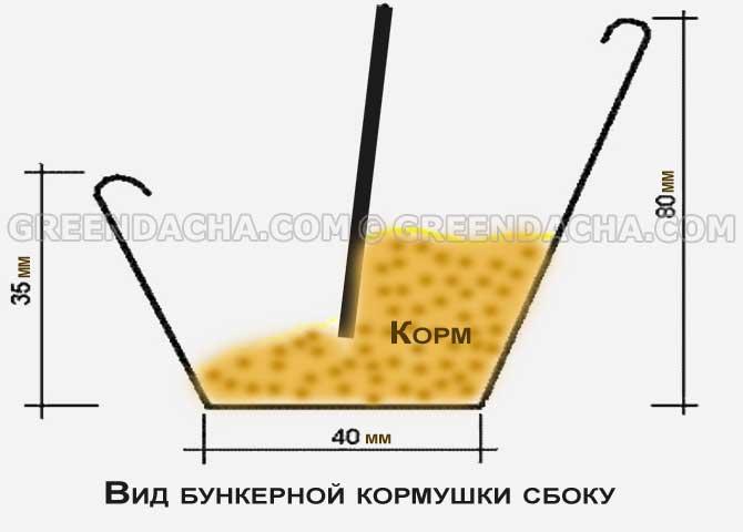 Праймер битумный и битумная грунтовка для