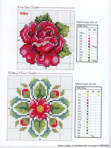 Маленькие схемы вышивка крестом цветы