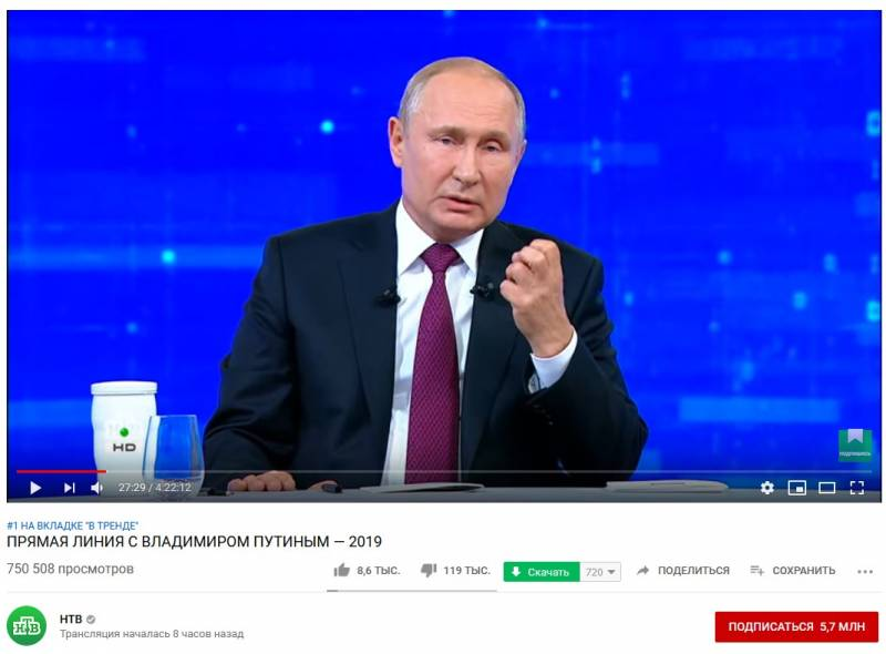 Владимир Владимирович и Юрьев день