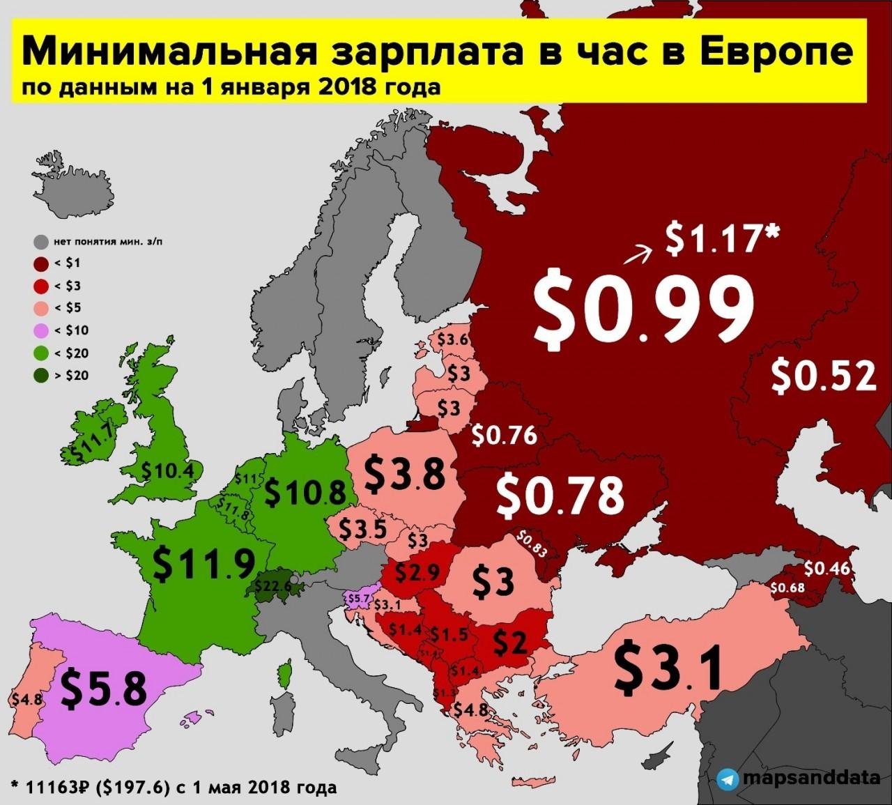 Какая зарплата в час в Европе