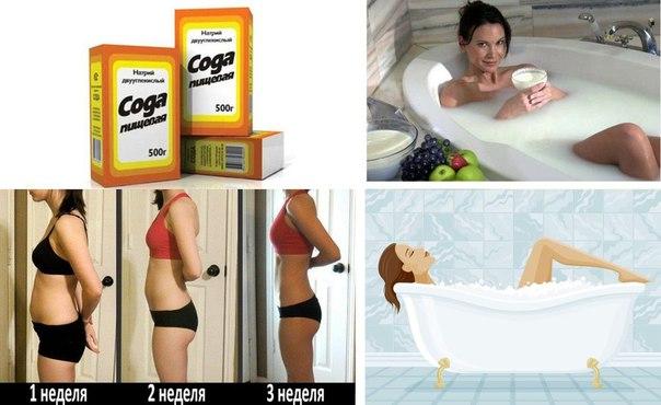 Содовые Ванны Для Похудения Рецепты В Домашних. Ванны для похудения в домашних условиях