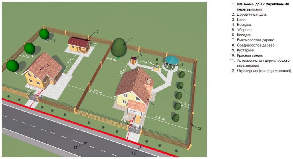 нормативы отступов при строительстве дома