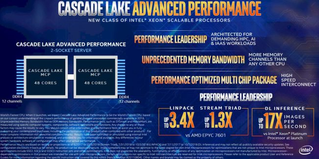 Intel бросает вызов AMD своим новым 48-ядерным процессором компьютеры