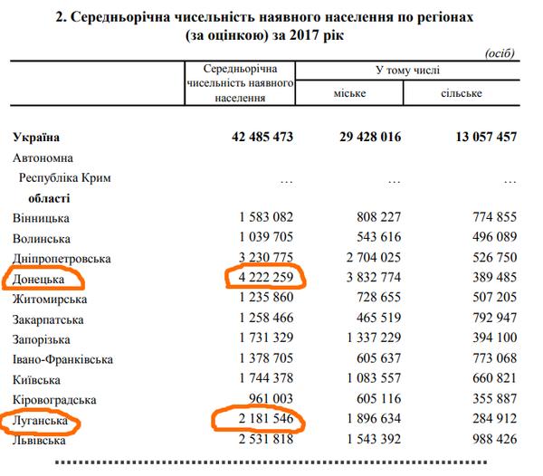Что будет с Украиной через 5 лет. Неутешительный прогноз про экономику и демографию новости,события